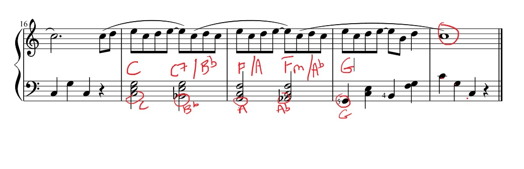 The Entertainer Easy Piano Tutorial Pianotv