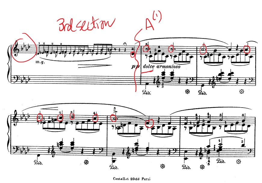 Piano dream a little dream of me piano sheet music : Liebestraume by Liszt: A Musical Journey - PianoTV.net