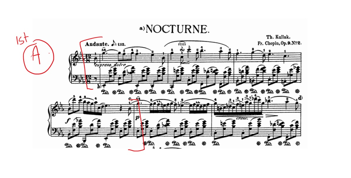 What are some of the easiest Chopin pieces to play? : piano