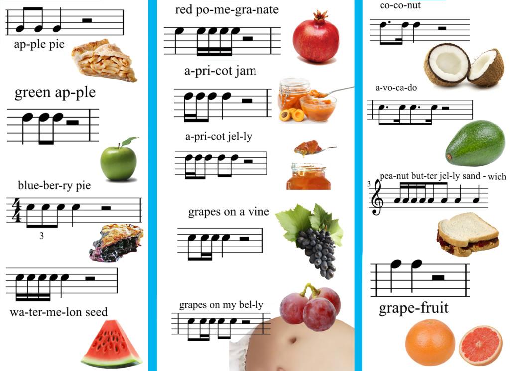 mastering-musical-rhythms