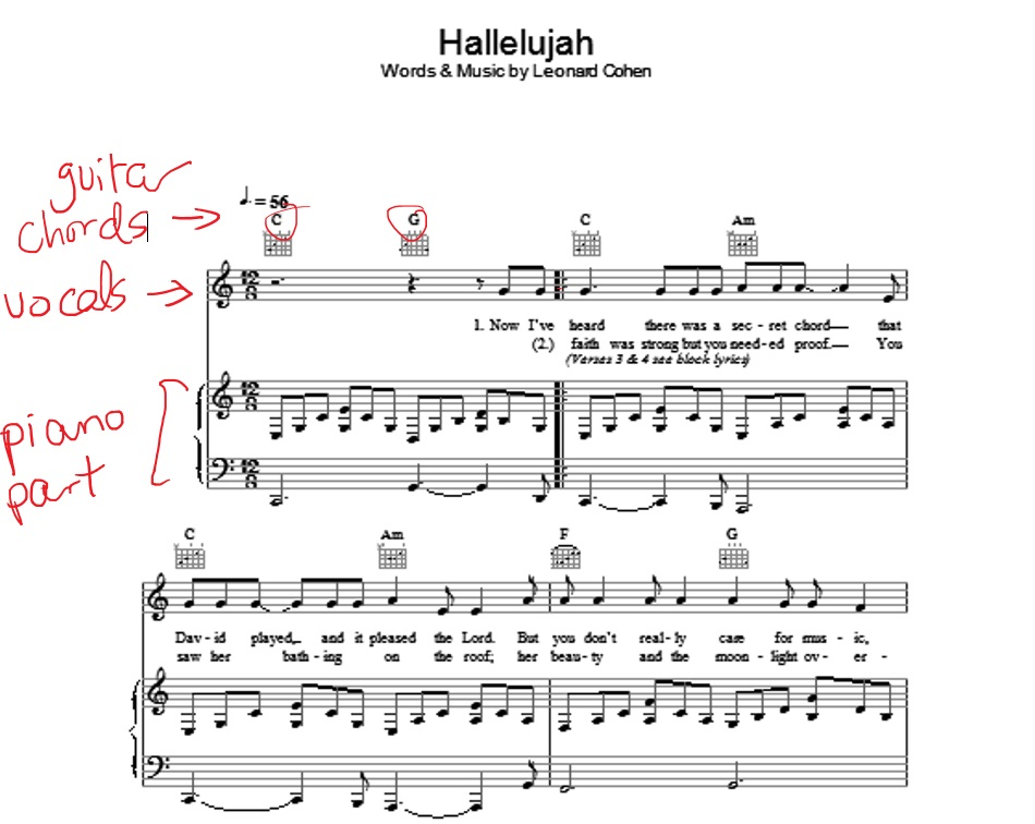 Hallelujah Song Chords Image Collections Chord Guitar Finger Position