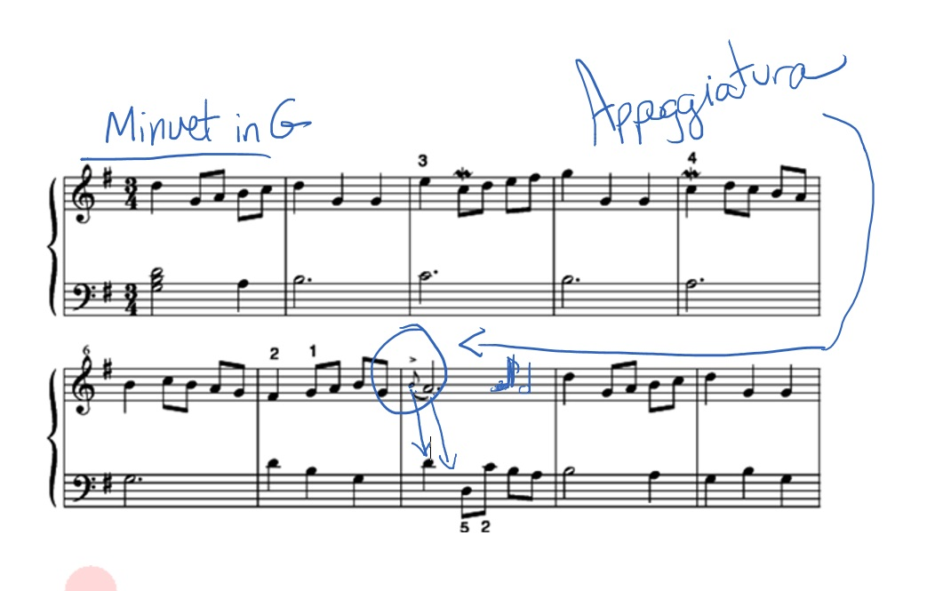 All Music Chords plain sheet music : How to Play Ornaments: Trills, Mordents and More - PianoTV.net