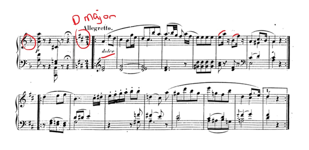morphological analysis of mozarts fantasia in Fantasia no 3 in d minor, k 397/385g is a piece of music for solo piano  composed by  the austrian composer and academic gerhard präsent has  published an extensive analysis of the fantasia that reveals highly interesting  structural.