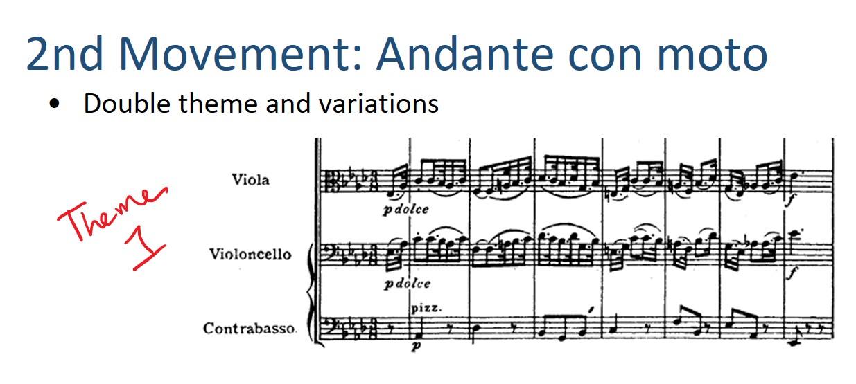 PianoTV.net - Online piano lessons with downloadable music
